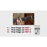 Barre chords for worship guitar