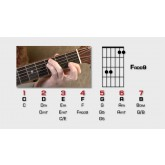 Substitute chords in C for worship guitar