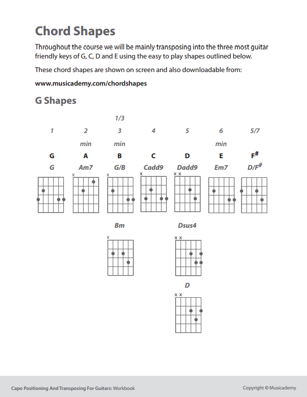 Capo Positioning And Transposing For Guitar Workbook Songbook