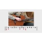 Strumming patterns for worship guitar