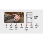 G-chord-substitutes-christian-guitar