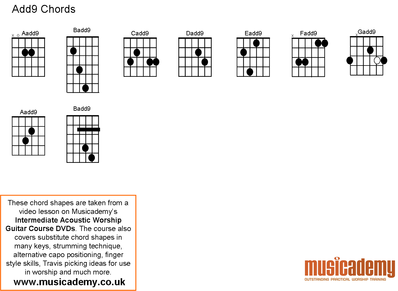 Add9 guitar chords for adding beauty add9 chords hexwebz Image collections