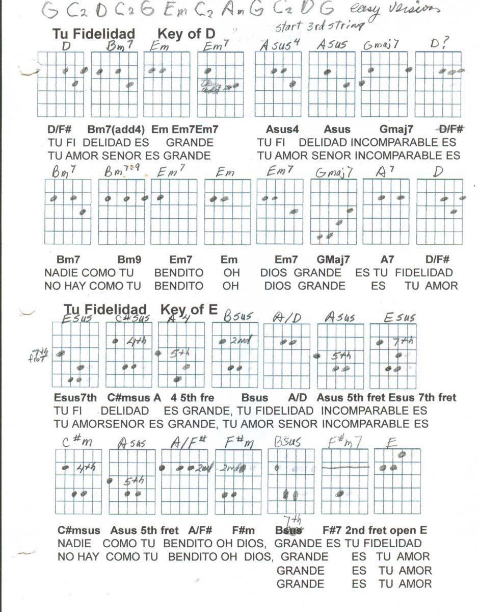 Chord Chart Idea